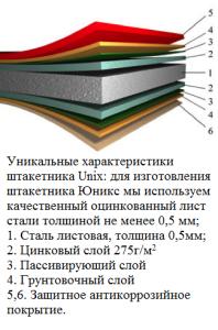 Уникальные характеристики штакетника ЮНИКС