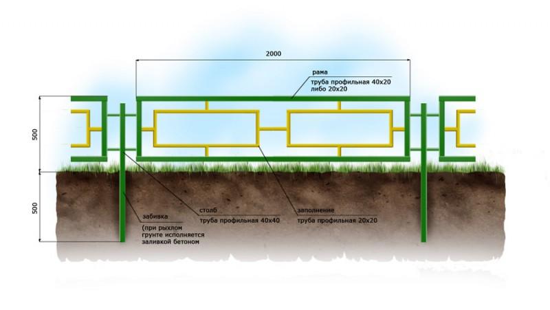 технические характеристики газонных ограждений