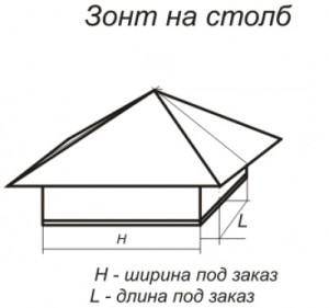 Размеры колпаков столба для забора